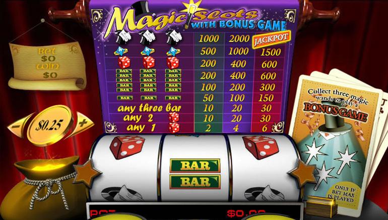 Online Casino Mit überweisung